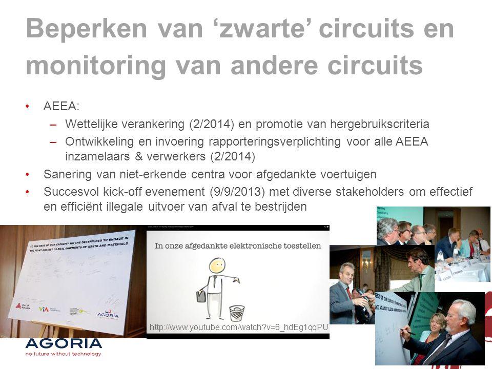 Beperken van 'zwarte' circuits en monitoring van andere circuits 3 AEEA: –Wettelijke verankering (2/2014) en promotie van hergebruikscriteria –Ontwikkeling en invoering rapporteringsverplichting voor alle AEEA inzamelaars & verwerkers (2/2014) Sanering van niet-erkende centra voor afgedankte voertuigen Succesvol kick-off evenement (9/9/2013) met diverse stakeholders om effectief en efficiënt illegale uitvoer van afval te bestrijden http://www.youtube.com/watch?v=6_hdEg1qqPU