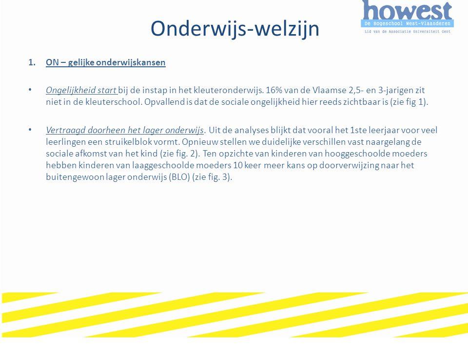 Onderwijs-welzijn 1.ON – gelijke onderwijskansen Ongelijkheid start bij de instap in het kleuteronderwijs. 16% van de Vlaamse 2,5- en 3-jarigen zit ni