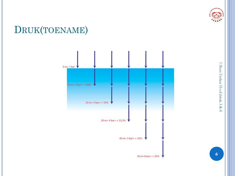 D RUK ( TOENAME ) 6 1 Sters Duiker Hoofdstuk 3 & 4