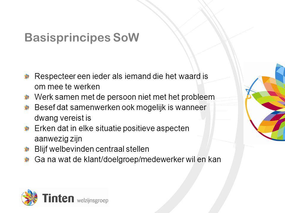 Basisprincipes SoW Respecteer een ieder als iemand die het waard is om mee te werken Werk samen met de persoon niet met het probleem Besef dat samenwe