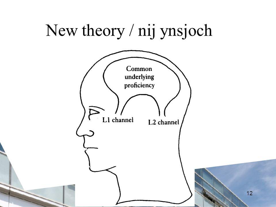 12 New theory / nij ynsjoch