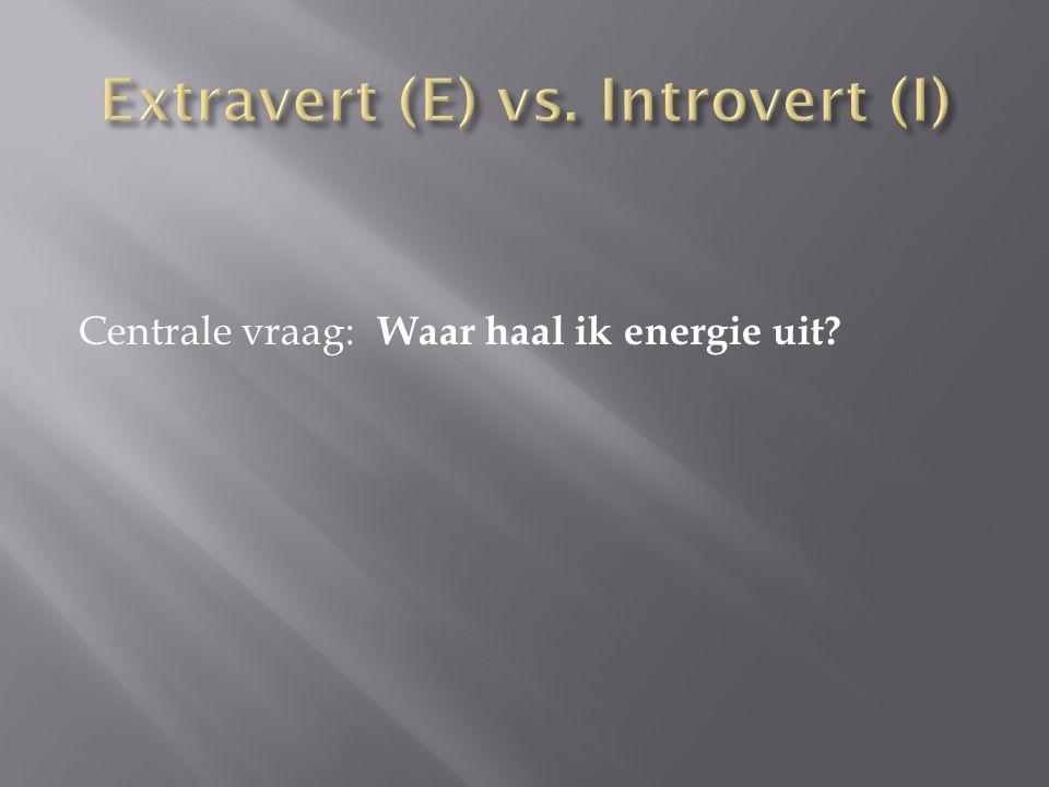 Centrale vraag: Waar haal ik energie uit?