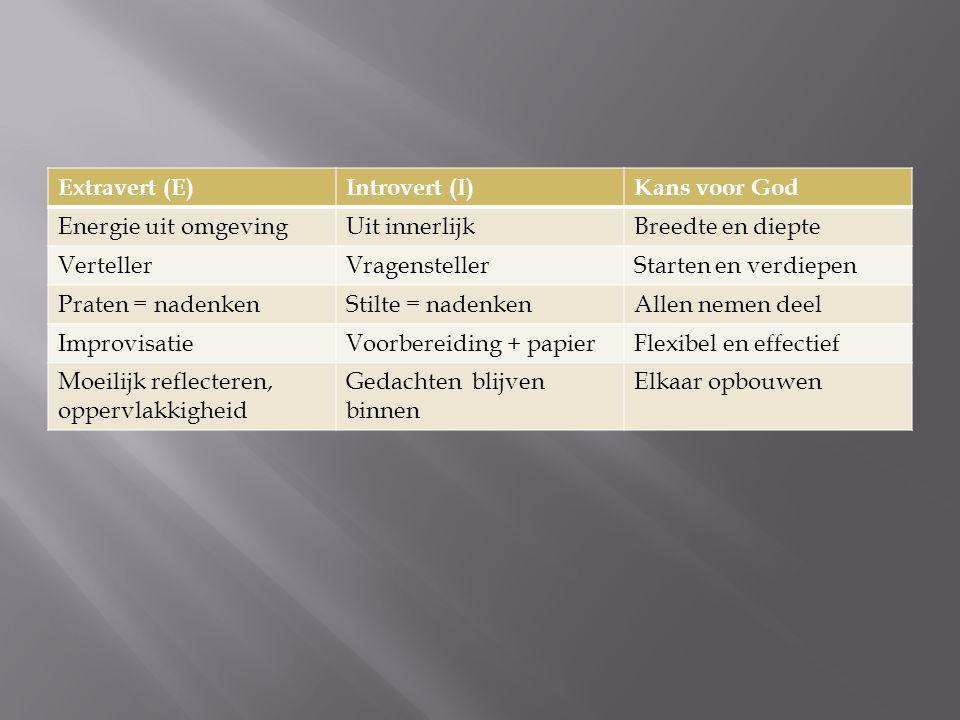 Extravert (E)Introvert (I)Kans voor God Energie uit omgevingUit innerlijkBreedte en diepte VertellerVragenstellerStarten en verdiepen Praten = nadenke