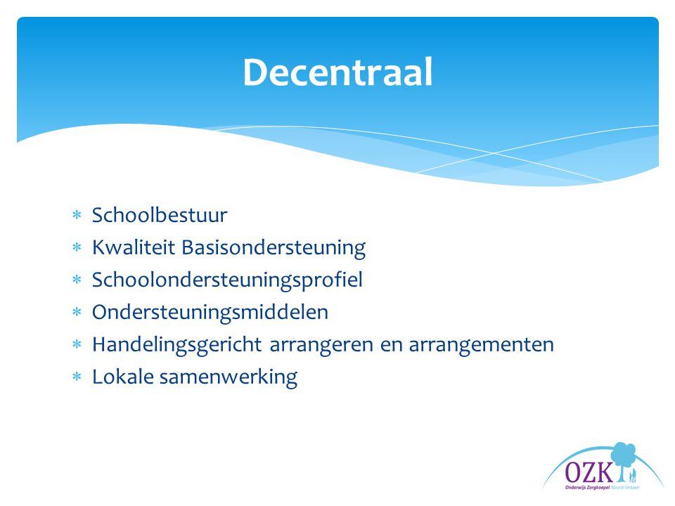  Schoolbestuur  Kwaliteit Basisondersteuning  Schoolondersteuningsprofiel  Ondersteuningsmiddelen  Handelingsgericht arrangeren en arrangementen  Lokale samenwerking Decentraal