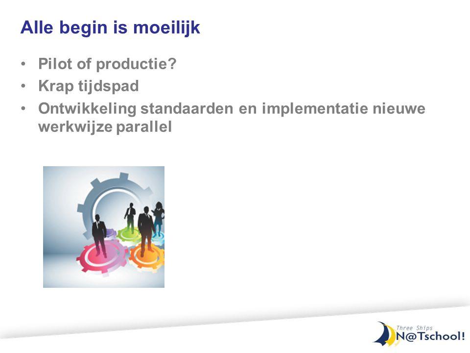 Alle begin is moeilijk Pilot of productie? Krap tijdspad Ontwikkeling standaarden en implementatie nieuwe werkwijze parallel