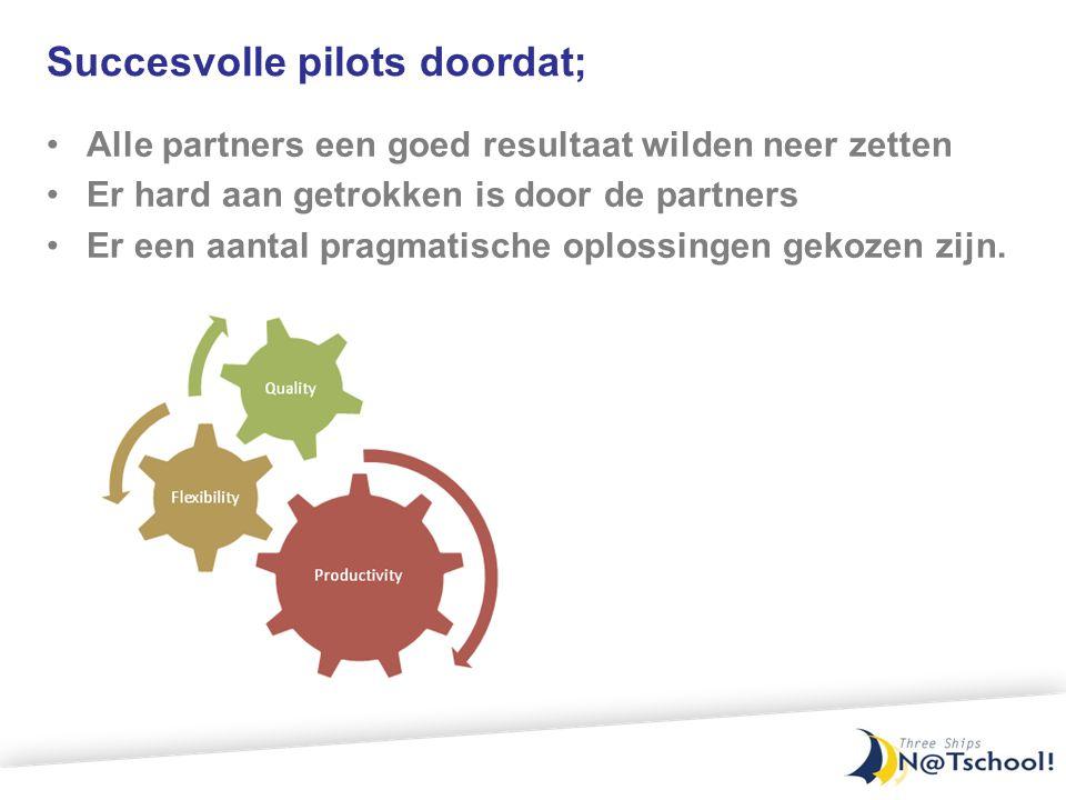 Succesvolle pilots doordat; Alle partners een goed resultaat wilden neer zetten Er hard aan getrokken is door de partners Er een aantal pragmatische o