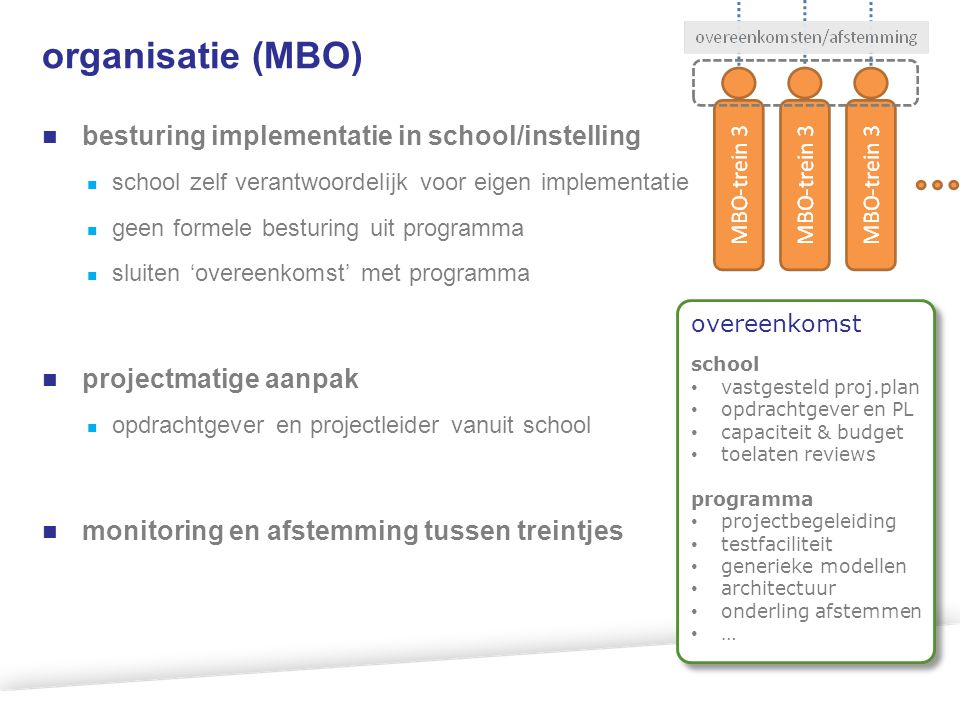 organisatie (MBO) besturing implementatie in school/instelling school zelf verantwoordelijk voor eigen implementatie geen formele besturing uit progra