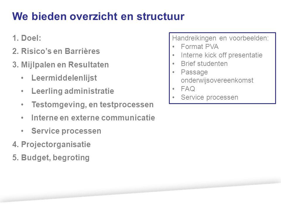 We bieden overzicht en structuur 1. Doel: 2. Risico's en Barrières 3. Mijlpalen en Resultaten Leermiddelenlijst Leerling administratie Testomgeving, e