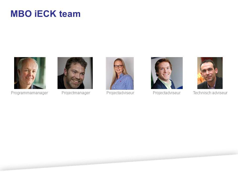 MBO iECK team ProgrammamanagerProjectmanagerProjectadviseur Technisch adviseur