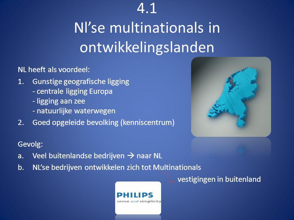 4.1 Nl'se multinationals in ontwikkelingslanden NL heeft als voordeel: 1.Gunstige geografische ligging - centrale ligging Europa - ligging aan zee - n