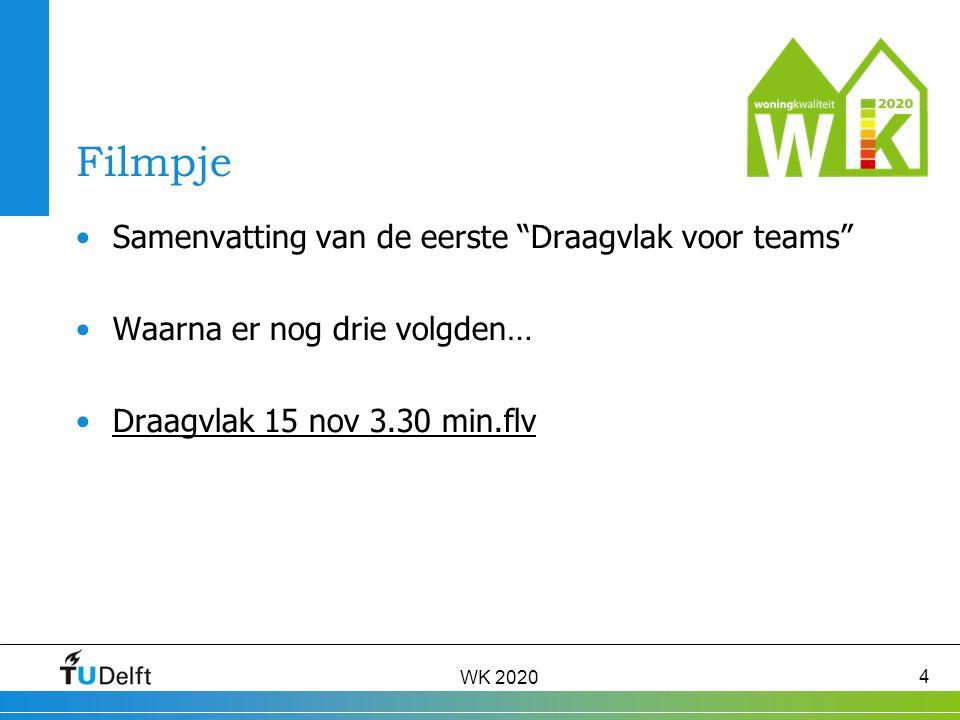 WK 2020 4 Filmpje Samenvatting van de eerste Draagvlak voor teams Waarna er nog drie volgden… Draagvlak 15 nov 3.30 min.flv