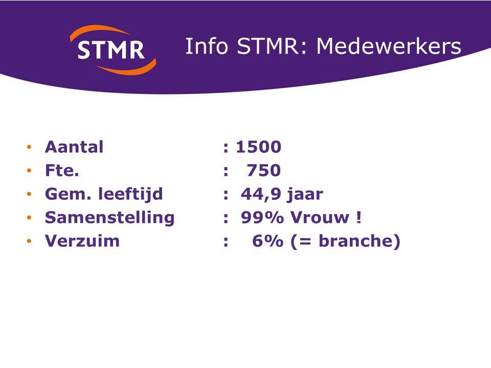 Info STMR: Medewerkers Aantal: 1500 Fte.: 750 Gem.