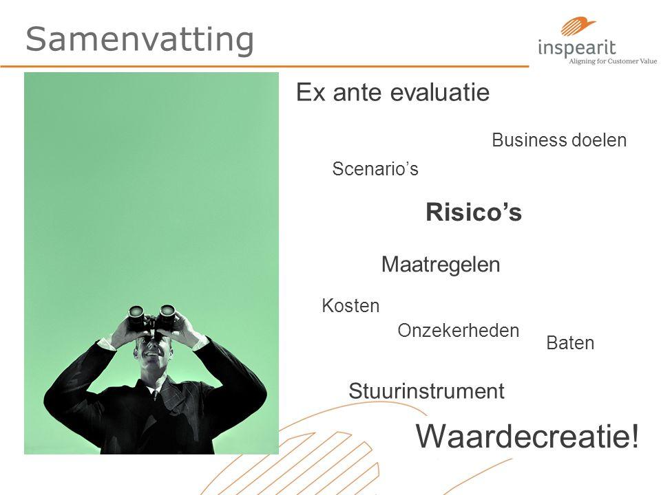 Samenvatting Ex ante evaluatie Waardecreatie! Business doelen Scenario's Risico's Maatregelen Kosten Baten Stuurinstrument Onzekerheden