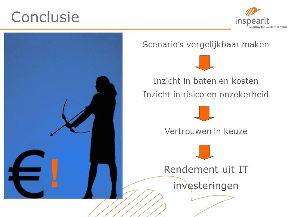 Conclusie Scenario's vergelijkbaar maken Inzicht in baten en kosten Inzicht in risico en onzekerheid Vertrouwen in keuze Rendement uit IT investeringe