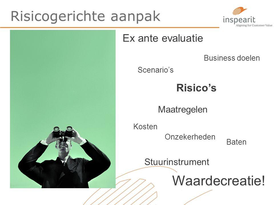 Risicogerichte aanpak Ex ante evaluatie Waardecreatie! Business doelen Scenario's Risico's Maatregelen Kosten Baten Stuurinstrument Onzekerheden