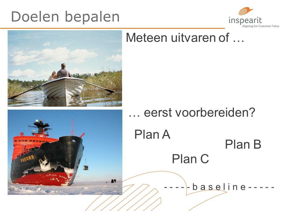 Doelen bepalen Meteen uitvaren of … … eerst voorbereiden? Plan A Plan C Plan B - - - - - b a s e l i n e - - - - -