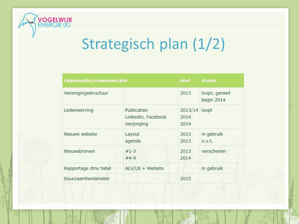 Strategisch plan (2/2)