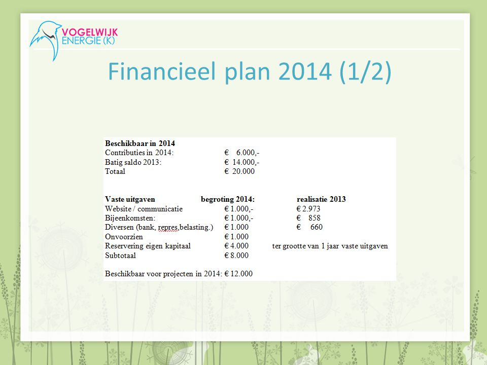 Financieel plan 2014 (1/2)