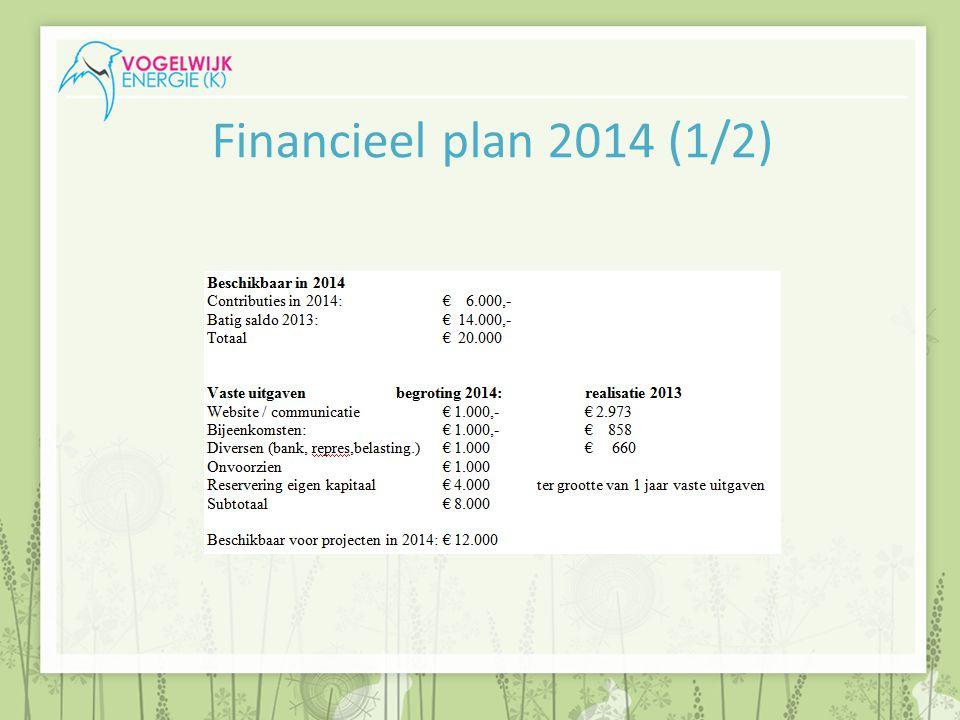 Financieel plan 2014 (2/2)