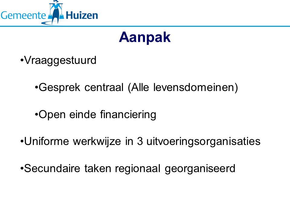 Aanpak Vraaggestuurd Gesprek centraal (Alle levensdomeinen) Open einde financiering Uniforme werkwijze in 3 uitvoeringsorganisaties Secundaire taken regionaal georganiseerd