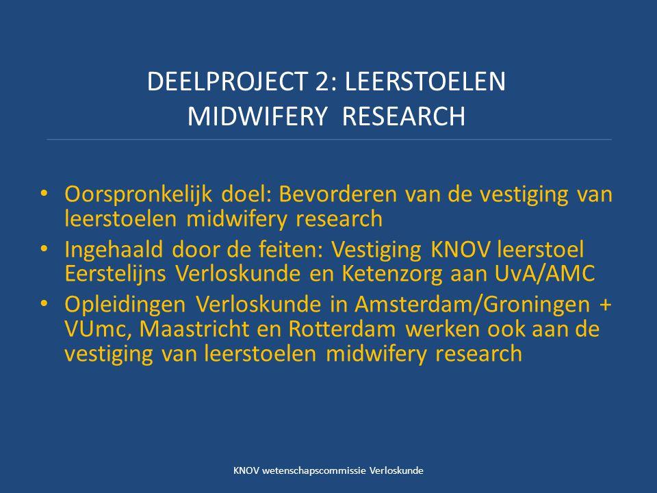 DEELPROJECT 2: LEERSTOELEN MIDWIFERY RESEARCH Oorspronkelijk doel: Bevorderen van de vestiging van leerstoelen midwifery research Ingehaald door de feiten: Vestiging KNOV leerstoel Eerstelijns Verloskunde en Ketenzorg aan UvA/AMC Opleidingen Verloskunde in Amsterdam/Groningen + VUmc, Maastricht en Rotterdam werken ook aan de vestiging van leerstoelen midwifery research KNOV wetenschapscommissie Verloskunde