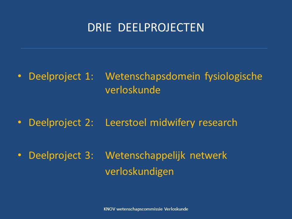 DRIE DEELPROJECTEN Deelproject 1:Wetenschapsdomein fysiologische verloskunde Deelproject 2:Leerstoel midwifery research Deelproject 3:Wetenschappelijk netwerk verloskundigen KNOV wetenschapscommissie Verloskunde