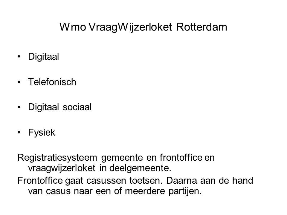 Wmo VraagWijzerloket Rotterdam Digitaal Telefonisch Digitaal sociaal Fysiek Registratiesysteem gemeente en frontoffice en vraagwijzerloket in deelgeme