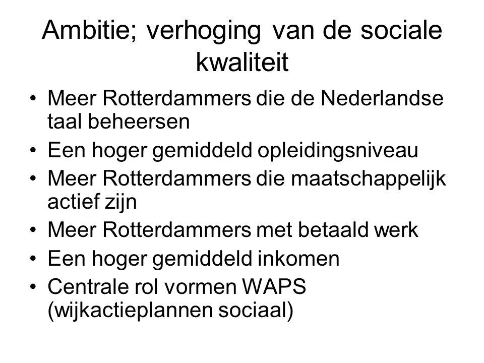 Ambitie; verhoging van de sociale kwaliteit Meer Rotterdammers die de Nederlandse taal beheersen Een hoger gemiddeld opleidingsniveau Meer Rotterdamme