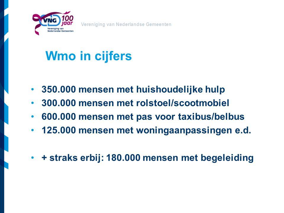 Vereniging van Nederlandse Gemeenten Wmo in cijfers 350.000 mensen met huishoudelijke hulp 300.000 mensen met rolstoel/scootmobiel 600.000 mensen met