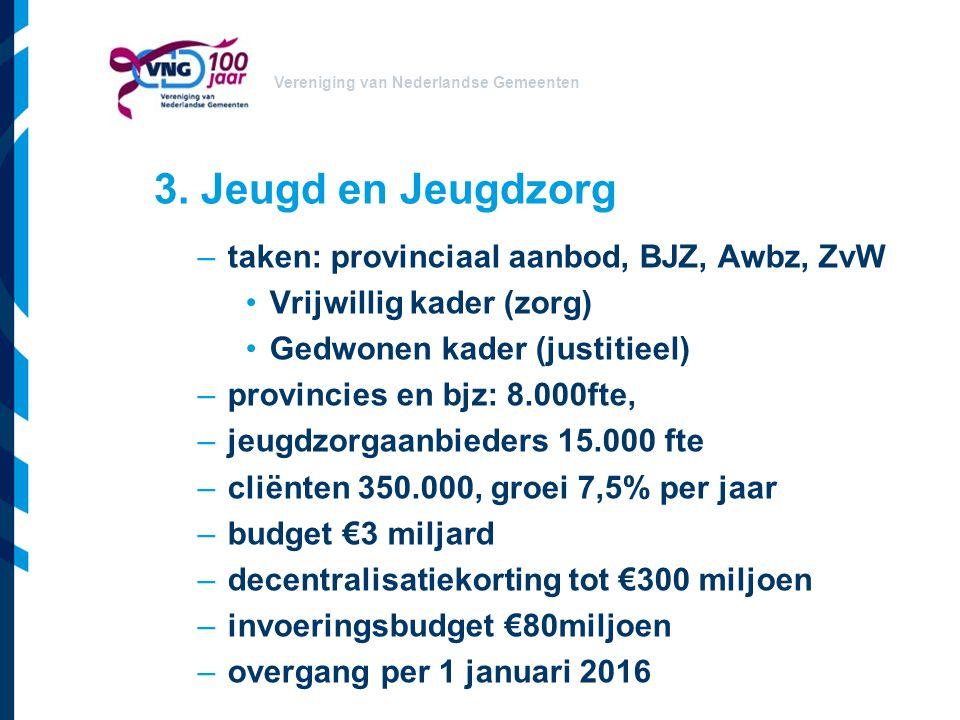 Vereniging van Nederlandse Gemeenten 3. Jeugd en Jeugdzorg –taken: provinciaal aanbod, BJZ, Awbz, ZvW Vrijwillig kader (zorg) Gedwonen kader (justitie