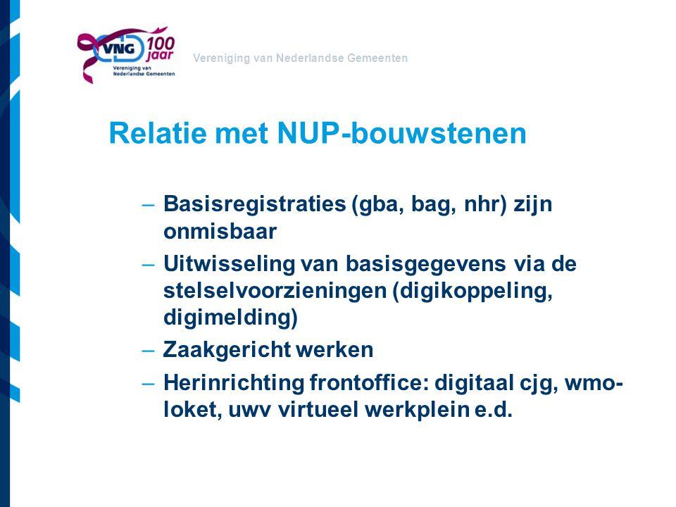 Vereniging van Nederlandse Gemeenten Relatie met NUP-bouwstenen –Basisregistraties (gba, bag, nhr) zijn onmisbaar –Uitwisseling van basisgegevens via
