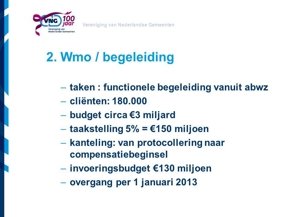 Vereniging van Nederlandse Gemeenten 2. Wmo / begeleiding –taken : functionele begeleiding vanuit abwz –cliënten: 180.000 –budget circa €3 miljard –ta
