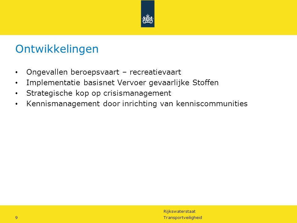 Rijkswaterstaat 9Transportveiligheid Ontwikkelingen Ongevallen beroepsvaart – recreatievaart Implementatie basisnet Vervoer gevaarlijke Stoffen Strate