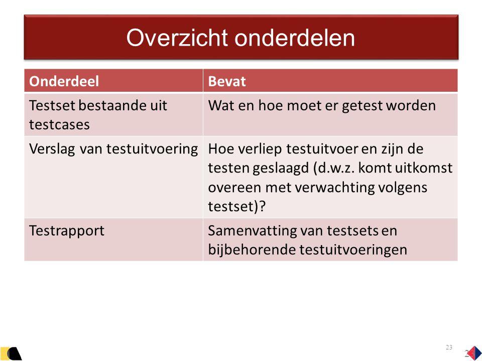23 Overzicht onderdelen OnderdeelBevat Testset bestaande uit testcases Wat en hoe moet er getest worden Verslag van testuitvoeringHoe verliep testuitv