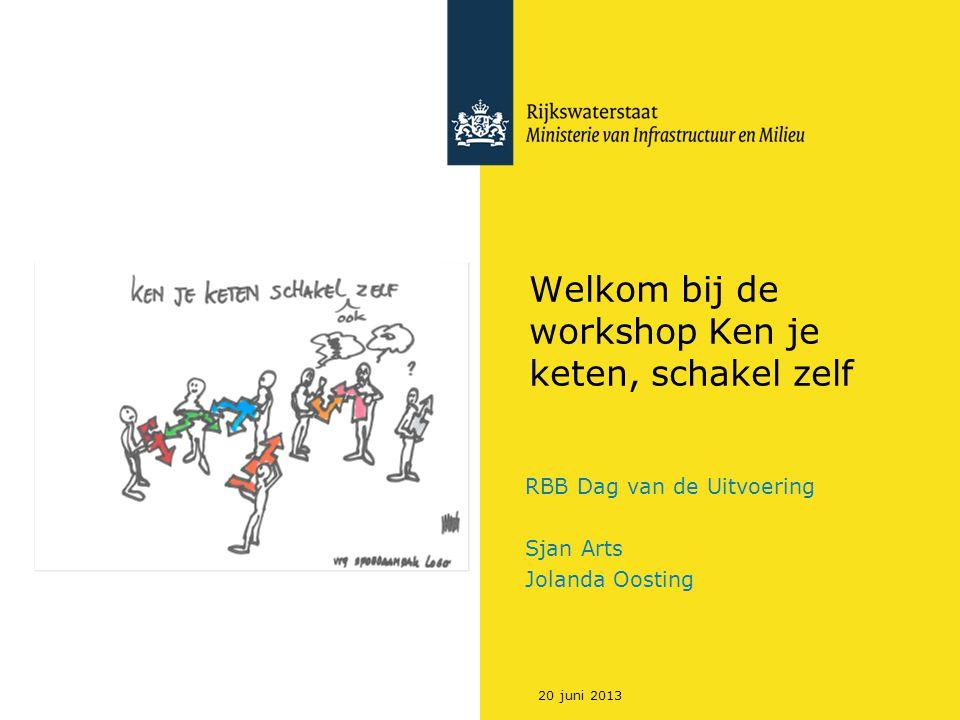 20 juni 2013 Welkom bij de workshop Ken je keten, schakel zelf RBB Dag van de Uitvoering Sjan Arts Jolanda Oosting