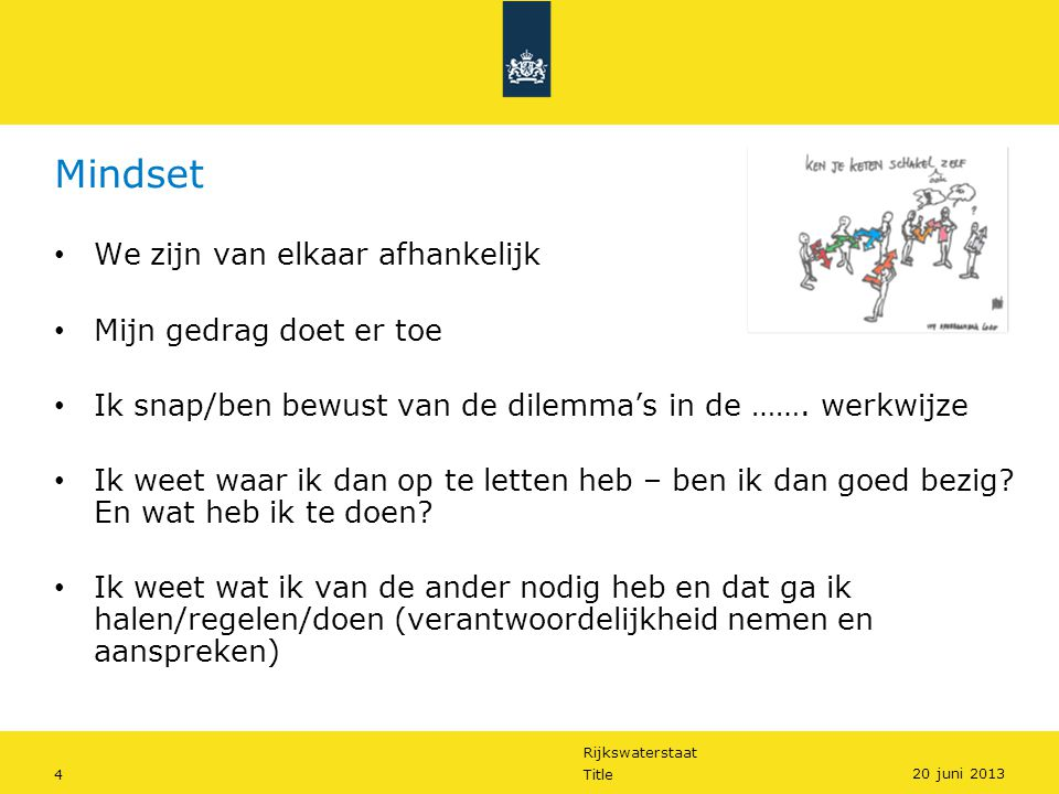 Rijkswaterstaat 4Title 20 juni 2013 Mindset We zijn van elkaar afhankelijk Mijn gedrag doet er toe Ik snap/ben bewust van de dilemma's in de …….