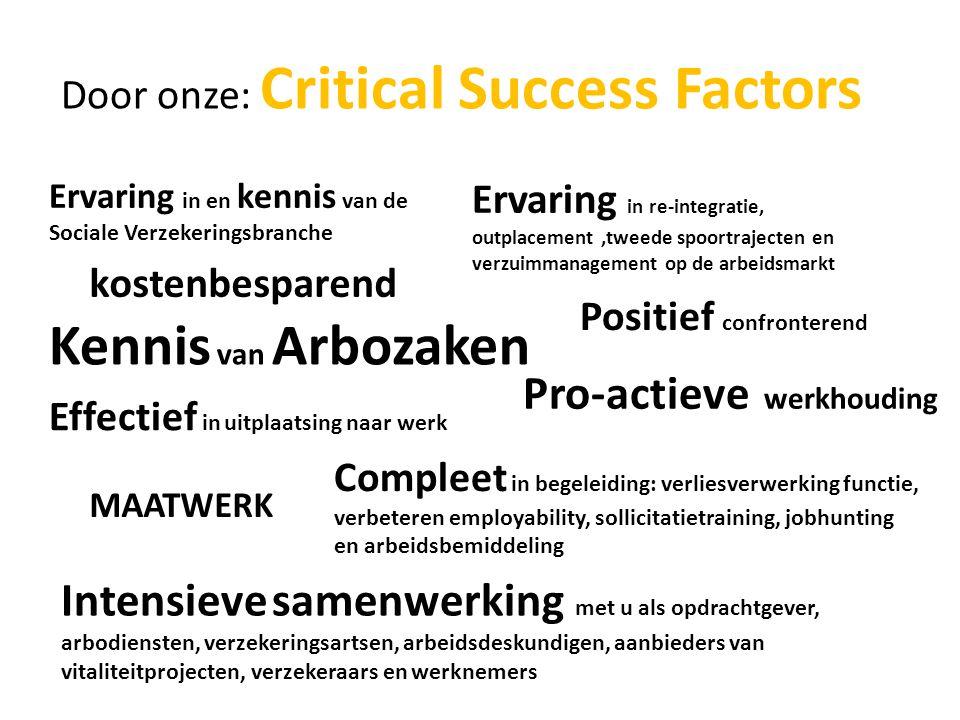 Door onze: Critical Success Factors Ervaring in en kennis van de Sociale Verzekeringsbranche Ervaring in re-integratie, outplacement,tweede spoortraje