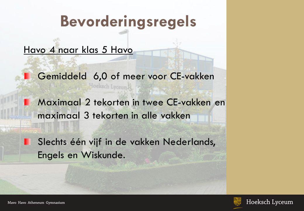 Havo 4 naar klas 5 Havo Gemiddeld 6,0 of meer voor CE-vakken Maximaal 2 tekorten in twee CE-vakken en maximaal 3 tekorten in alle vakken Slechts één vijf in de vakken Nederlands, Engels en Wiskunde.