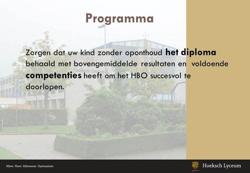Programma Zorgen dat uw kind zonder oponthoud het diploma behaald met bovengemiddelde resultaten en voldoende competenties heeft om het HBO succesvol te doorlopen.