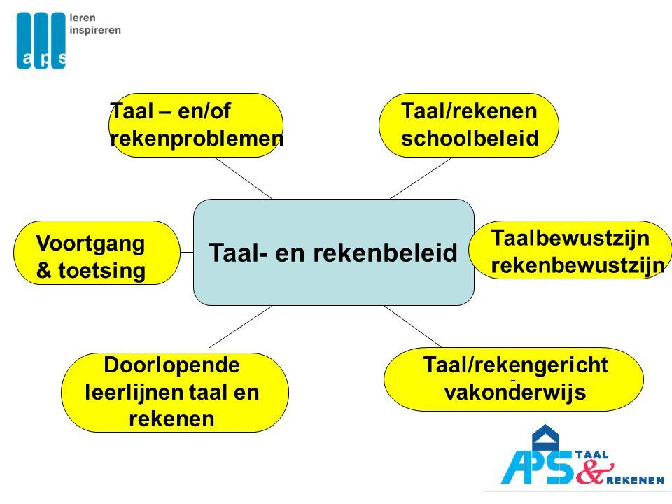 Taal- en rekenbeleid - Taal/rekenen schoolbeleid Taalbewustzijn rekenbewustzijn Doorlopende leerlijnen taal en rekenen Voortgang & toetsing Taal – en/