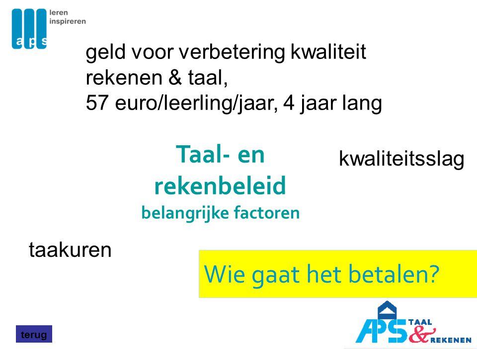 Wie gaat het betalen? taakuren geld voor verbetering kwaliteit rekenen & taal, 57 euro/leerling/jaar, 4 jaar lang kwaliteitsslag Taal- en rekenbeleid