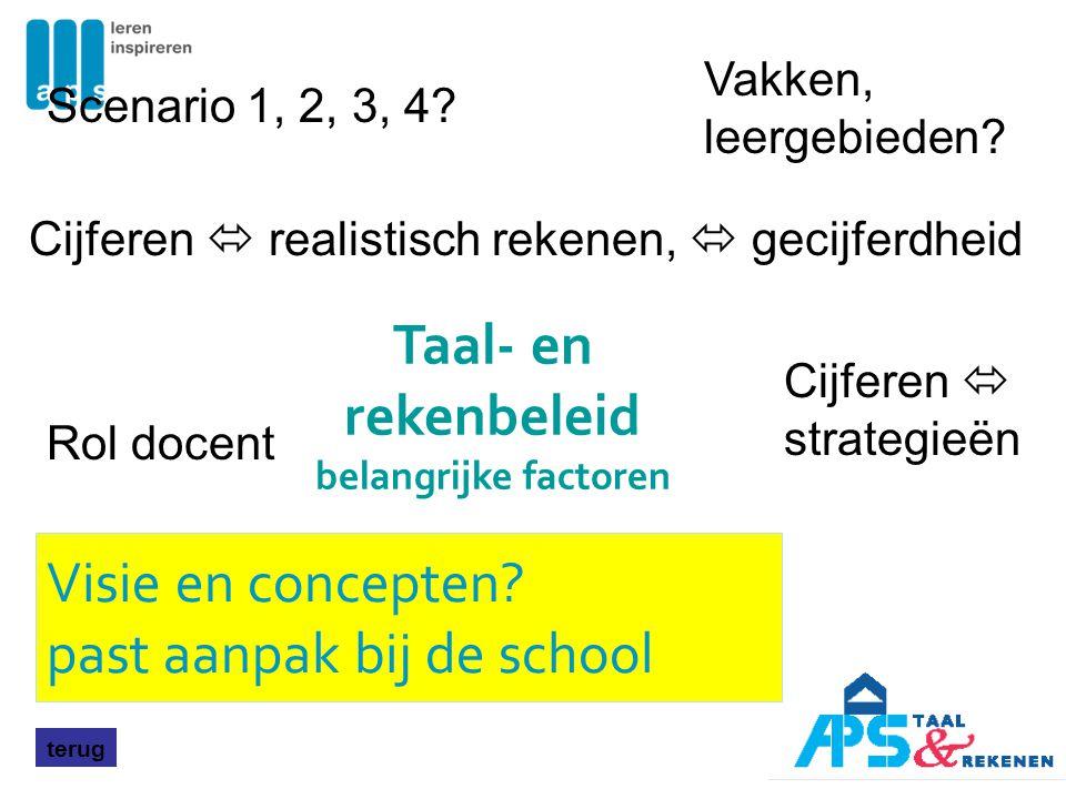 Visie en concepten? past aanpak bij de school terug Scenario 1, 2, 3, 4? Vakken, leergebieden? Cijferen  realistisch rekenen,  gecijferdheid Cijfere