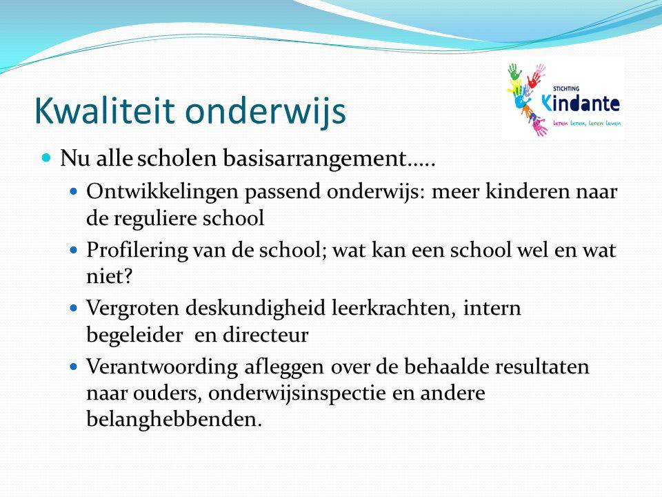 Kwaliteit onderwijs Nu alle scholen basisarrangement….. Ontwikkelingen passend onderwijs: meer kinderen naar de reguliere school Profilering van de sc