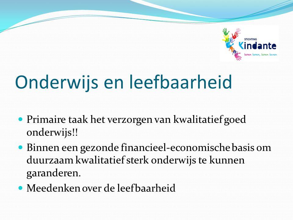 Onderwijs en leefbaarheid Primaire taak het verzorgen van kwalitatief goed onderwijs!! Binnen een gezonde financieel-economische basis om duurzaam kwa