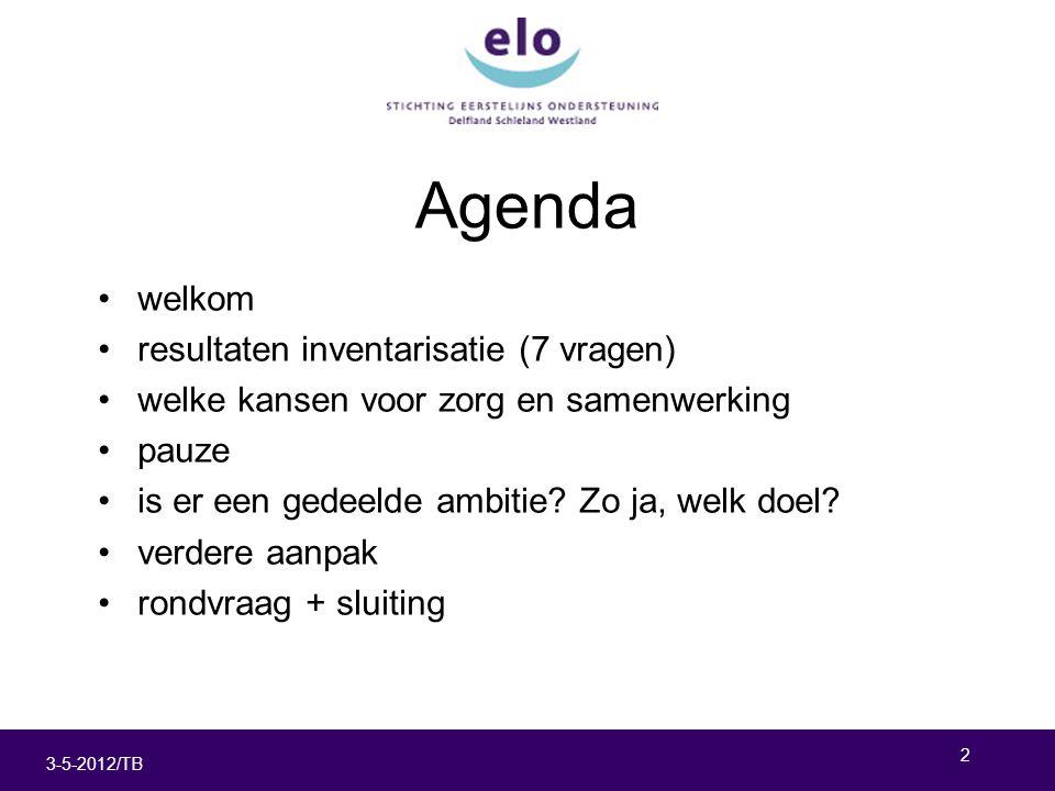 2 3-5-2012/TB Agenda welkom resultaten inventarisatie (7 vragen) welke kansen voor zorg en samenwerking pauze is er een gedeelde ambitie.