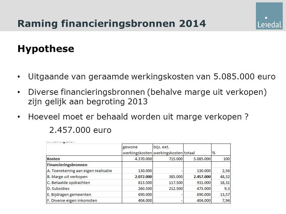 Raming financieringsbronnen 2014 Hypothese Uitgaande van geraamde werkingskosten van 5.085.000 euro Diverse financieringsbronnen (behalve marge uit verkopen) zijn gelijk aan begroting 2013 Hoeveel moet er behaald worden uit marge verkopen .