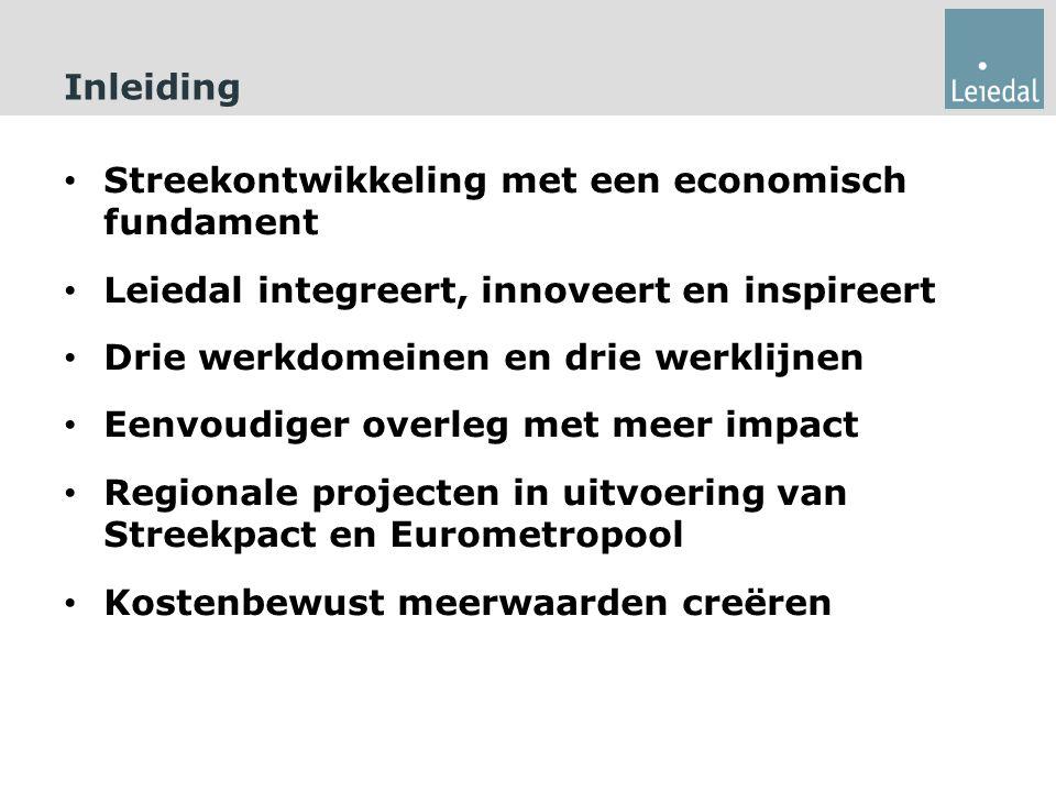 Inleiding Streekontwikkeling met een economisch fundament Leiedal integreert, innoveert en inspireert Drie werkdomeinen en drie werklijnen Eenvoudiger overleg met meer impact Regionale projecten in uitvoering van Streekpact en Eurometropool Kostenbewust meerwaarden creëren