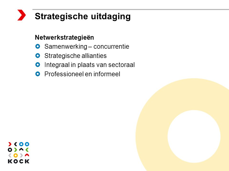 Strategische uitdaging Netwerkstrategieën  Samenwerking – concurrentie  Strategische allianties  Integraal in plaats van sectoraal  Professioneel en informeel