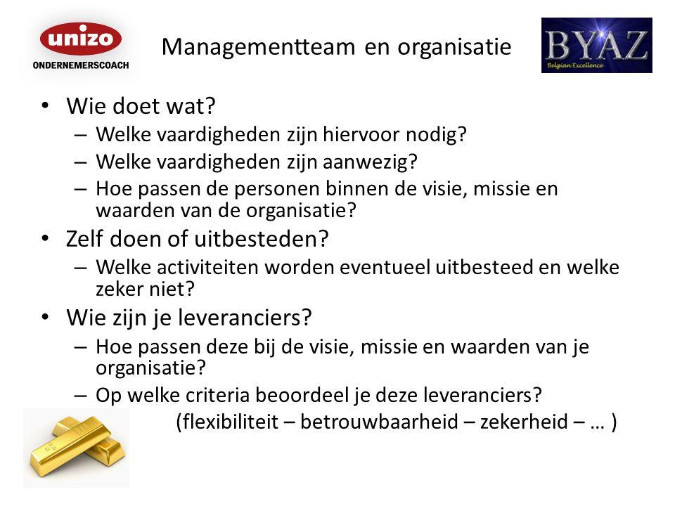 Managementteam en organisatie Wie doet wat? – Welke vaardigheden zijn hiervoor nodig? – Welke vaardigheden zijn aanwezig? – Hoe passen de personen bin