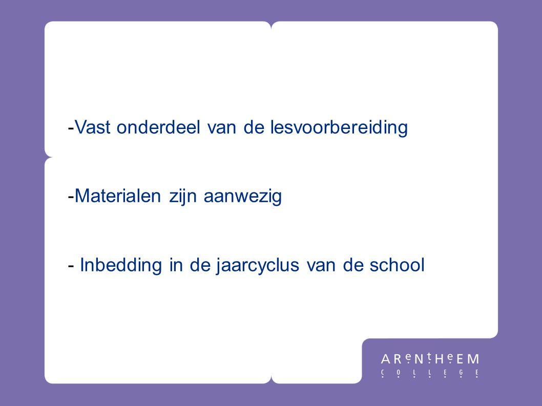 -Vast onderdeel van de lesvoorbereiding -Materialen zijn aanwezig - Inbedding in de jaarcyclus van de school